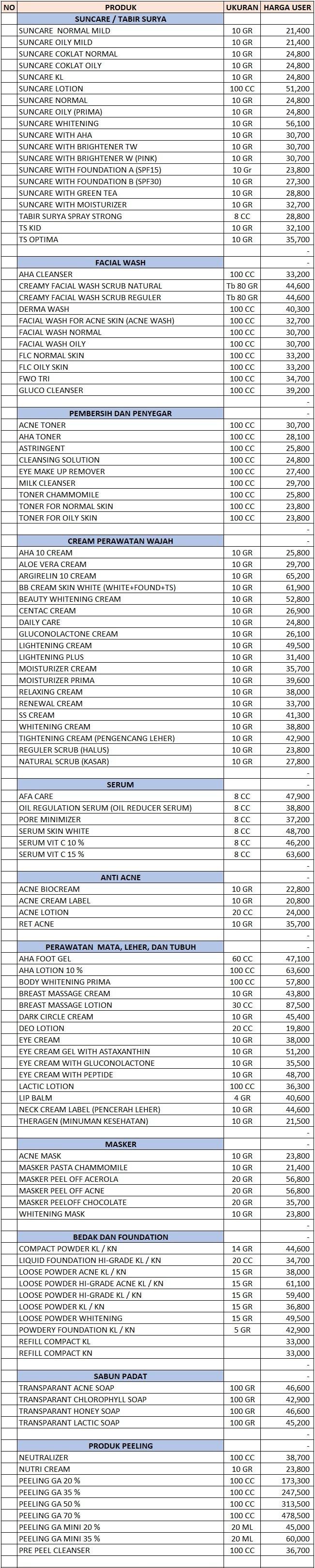 daftar harga cream theraskin