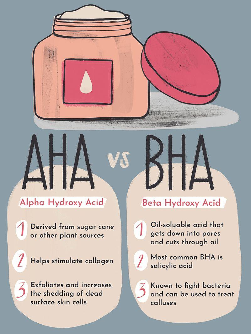 perbedaan aha dan bha